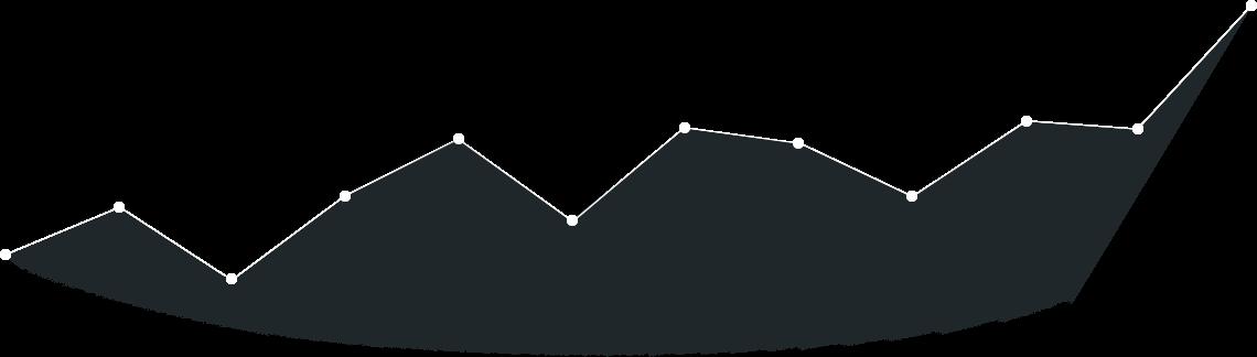 ninja-graph